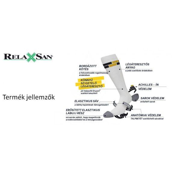 1030-01: Relaxsan kompressziós Sportzokni (18-22 mmHg) fehér/zöld 2L