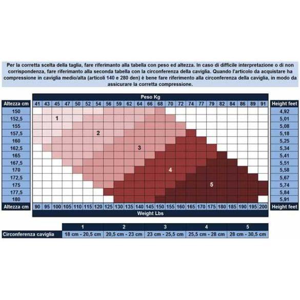 890: 140 den-es kismama harisnyanadrág (18-22 Hgmm) 5 - 21 Barna