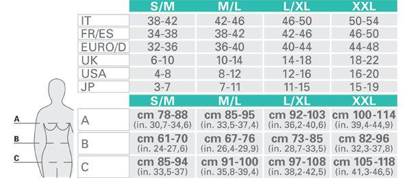 Farmacell Shape mérettáblázat rendeléshez