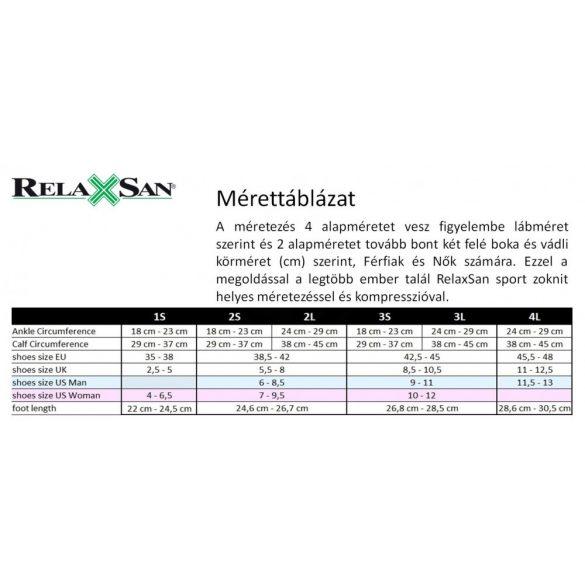 1030-01: Relaxsan kompressziós Sportzokni (18-22 mmHg) fehér/zöld 1