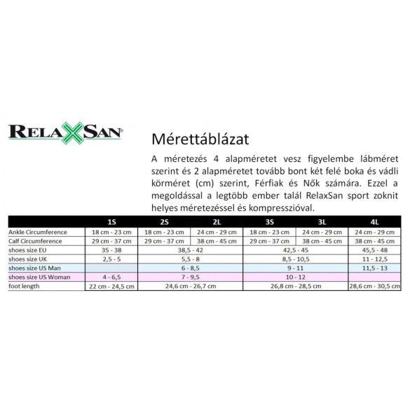 1030-01: Relaxsan kompressziós Sportzokni (18-22 mmHg) fehér/zöld 4