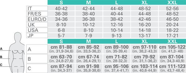 hasleszorító farmacell termék mérettáblázat rendeléshez