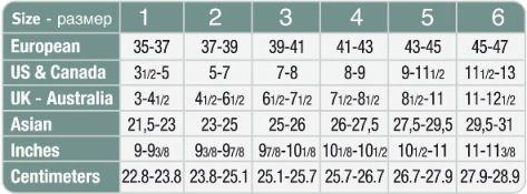 zokni mérettáblázat