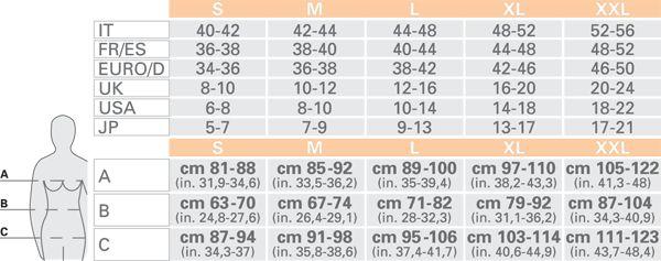 Mérettáblázat megrendeléshez - Farmacell szülés utáni hasleszorító fehérnemű